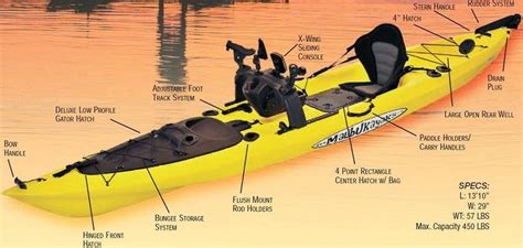Deck Ideas by Fishing Kayak Definitions History Tips On How To Choose One