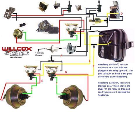 1974 corvette headlight vacuum diagram 1970 corvette headlight operation corvetteforum