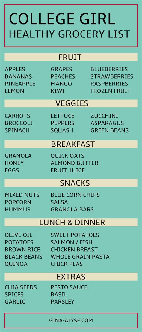 Healthy Pantry List by Healthy College Grocery List College