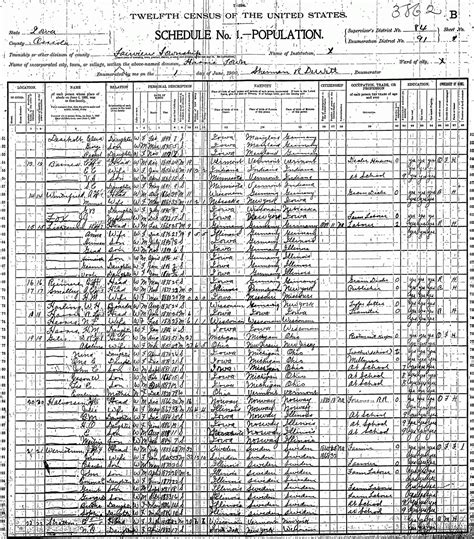Osceola County Divorce Records And The Church If He Were To App By Samuel Butler Like Success