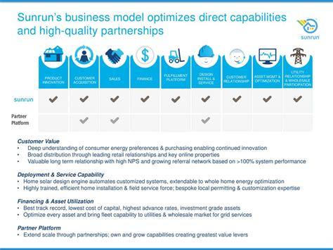 sunrun customer care sunrun 2017 q2 results earnings call slides sunrun nasdaq run seeking alpha