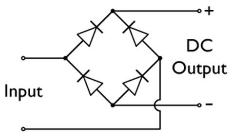 schottky diode animation عملکرد یکسو ساز تمام موج پل دیودی شرکت برنیکا