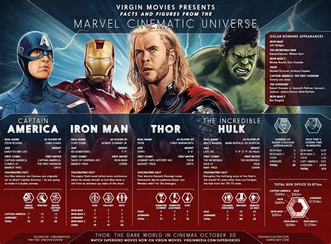 film marvel comic marvel movies google search superheroes pinterest