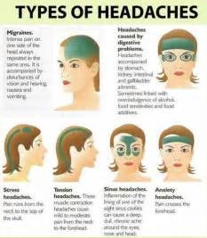 best 25 headache remedies ideas on