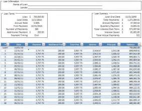mortgage amortization schedule generator