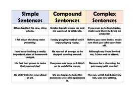 Sentence Types Worksheet Simple Compound Complex by Simple Compound And Complex Sentences By Tandlguru