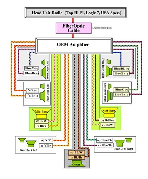 Log On Otg Kabel Type C Model Lo 0t01 Hitam e61 sound system modification ccc gt cic 5series net forums