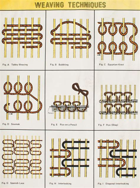 25 best ideas about weaving techniques on