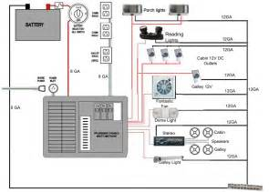 cer wiring search cing search and rv