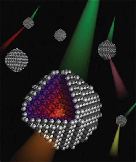 nanocrystal quantum dots second edition laser and optical science and technology books nanocrystal breakthrough promises more versatile lasers