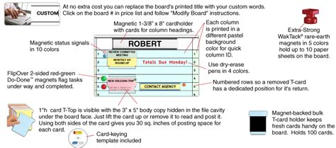 magnatag card insert template whiteboard kits magnatag visible systems