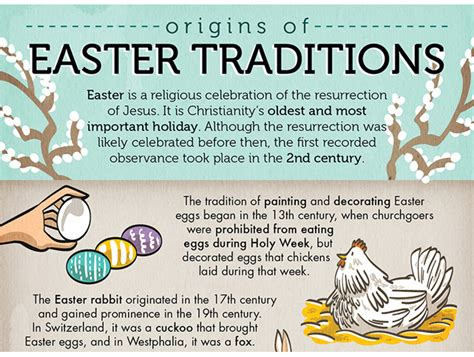 what is significance of easter the origins of easter traditions above beyondabove