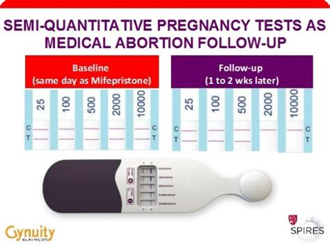 semi quantitative pregnancy tests an with dr