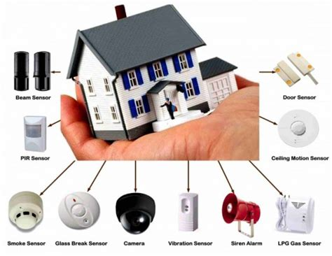 exploring the different types of home security systems
