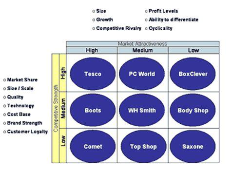 9 cell matrix template mckinsey ge matrix