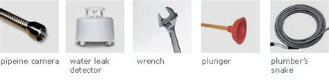 Basic Plumbing Tools List by Plumbing Tools Accessories