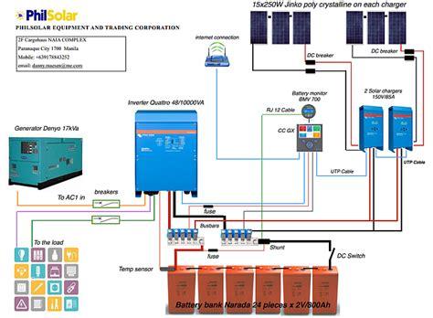 victron quattro wiring diagram victron multiplus