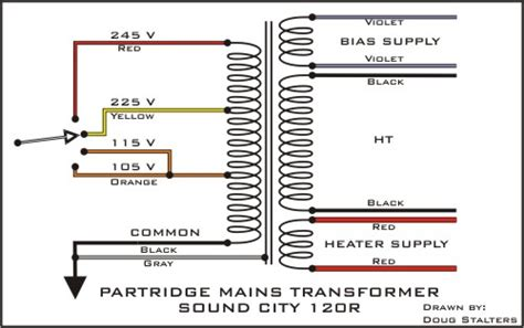 this wiring diagram was also courtesy of doug stalters l