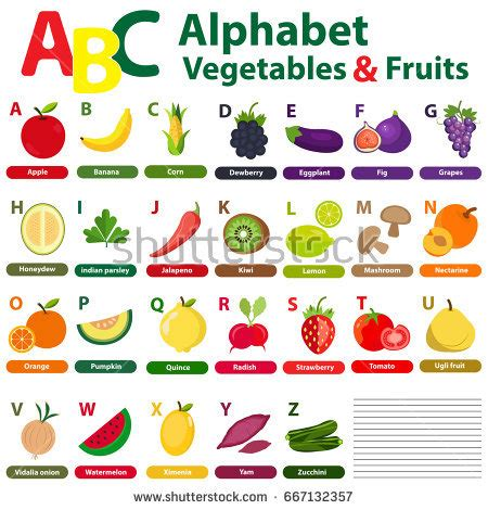 h vegetables or fruit fruits and vegetables that begin with the letter h