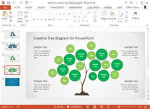 powerpoint tree template best concept map templates for powerpoint presentations