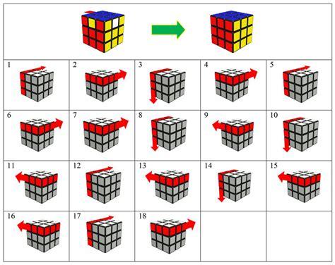 Tutorial Penyelesaian Rubik 3x3 | d laiqa arena penyelesaian rubik 3x3 bagian 8
