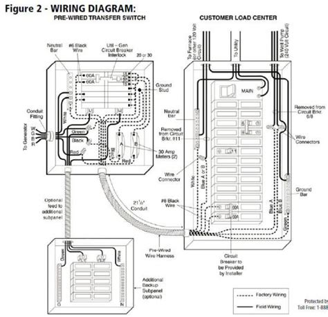 electrical transfer switch wiring diagram symbols get