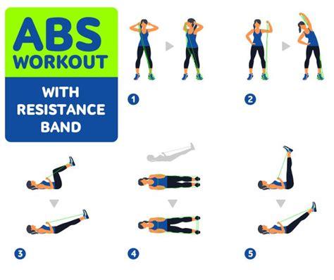 best resistance band exercises for abs chest back