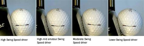 golf ball compression swing speed golf swing dont hit towards target