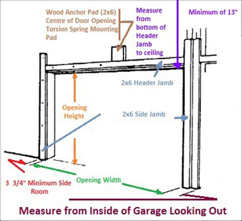 Measuring Garage Door Springs by A Standard Doors Resources Winnipeg Selkirk