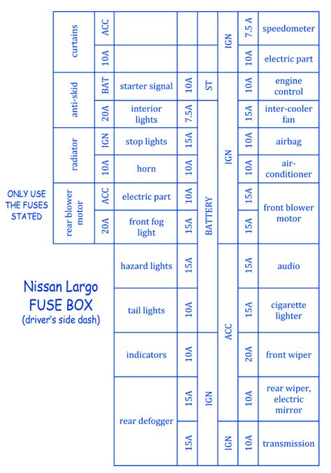 nissan largo wiring diagram wiring diagram