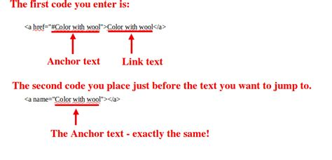 anchor link html html anchor jump link work at home