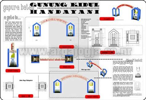 Desain Gapura Batas Kabupaten Gunung Kidul   desain gapura batas kabupaten gunung kidul blognya wong