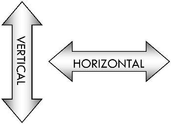 Things To Put In Your Room by What Are The Differences Between Horizontal And Vertical
