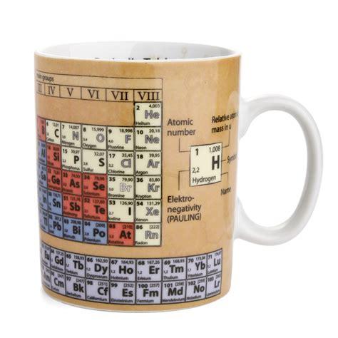 konitz mugs of knowledge periodic table of elements mug
