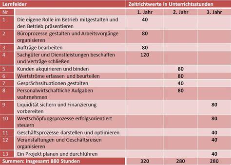 Angebot Muster Ihk Hubertus Schwartz Berufskolleg Soest Vollzeit Bildungsg 228 Nge
