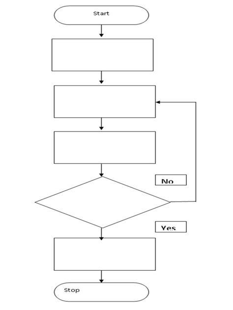 free blank flow chart template sanriotown calendar print new calendar template site