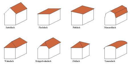 gartenhaus dachstuhl selber bauen my
