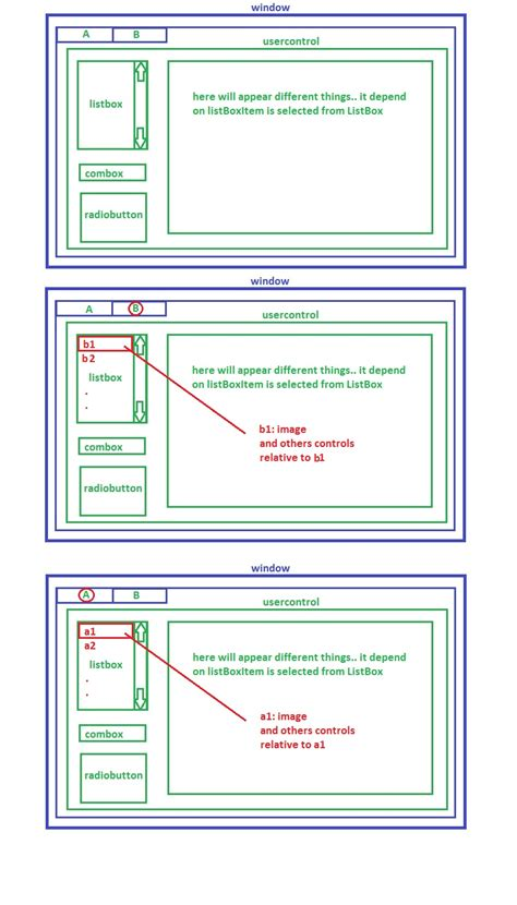xaml listbox layout wpf why usercontrol can t allow to edit some controls