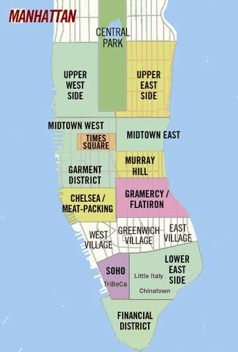 different sections of new york city nyc neighborhood information learn about areas of new
