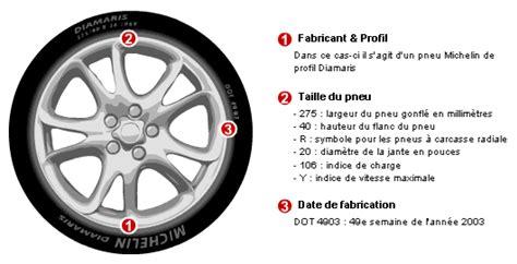 lire le marquage des pneus conseil pneu auto pneus