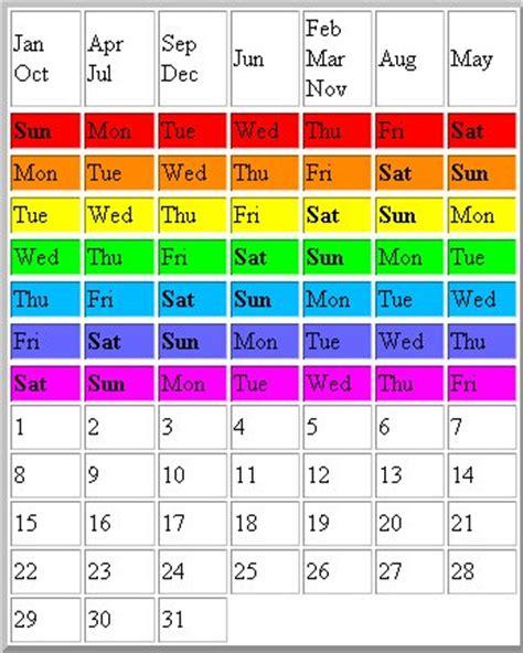 almanaque o calendario perpetuo calendario perpetuo refugio antia 233 reo