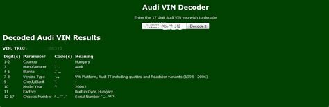 Audi Equipment Codes by Audi Tt