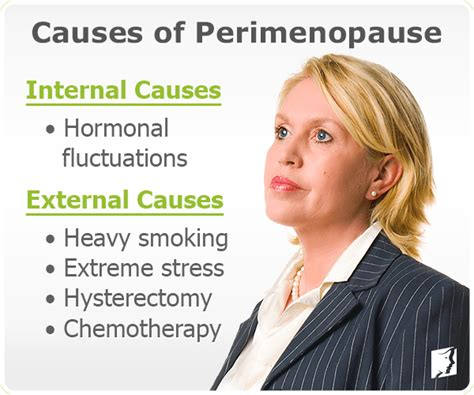 pictures signs of perimenopause perimenopause information 34 menopause symptoms com