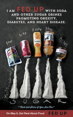 Sugar Detox Fed Up by Almost Sugar Free On Fed Up Sugar Detox And