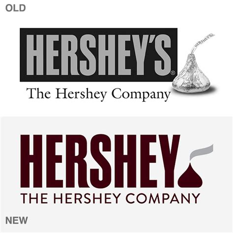 hershey powerpoint template hershey powerpoint template hershey powerpoint template