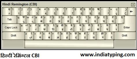 akruti keyboard layout oriya download hindi keyboard hindi typing keyboard hindi keyboard