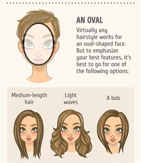 what type of hairstyles suits oval shape face 32 best face shapes images on pinterest face shapes
