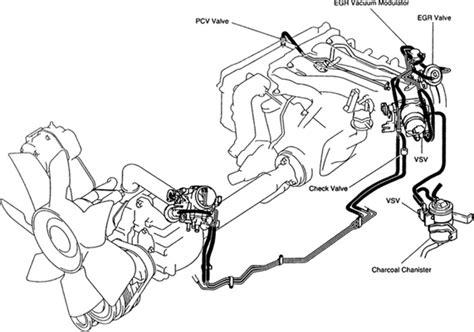 Toyota Previa Engine Diagram Toyota Previa Vacuum Diagrams