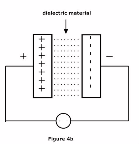 capacitor material what is capacitor electrical circuits