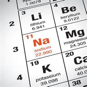 periodic table focus on sodium na igoscience